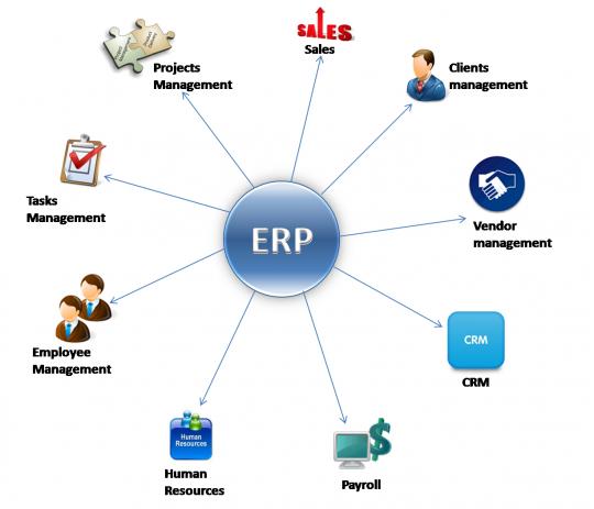 ERP Industri 4.0 Maju Bersama